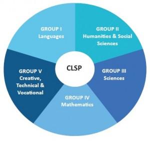 CLSP-diagram 2